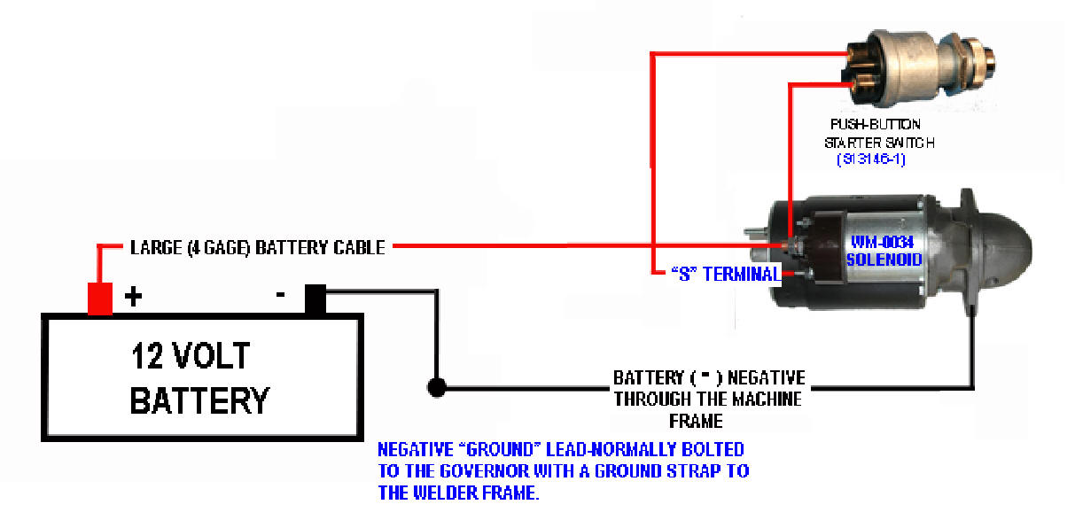 lincol1 lincoln sa 200 starter battery starter alternator wiring diagram at panicattacktreatment.co