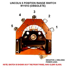 Lincoln Range Switch