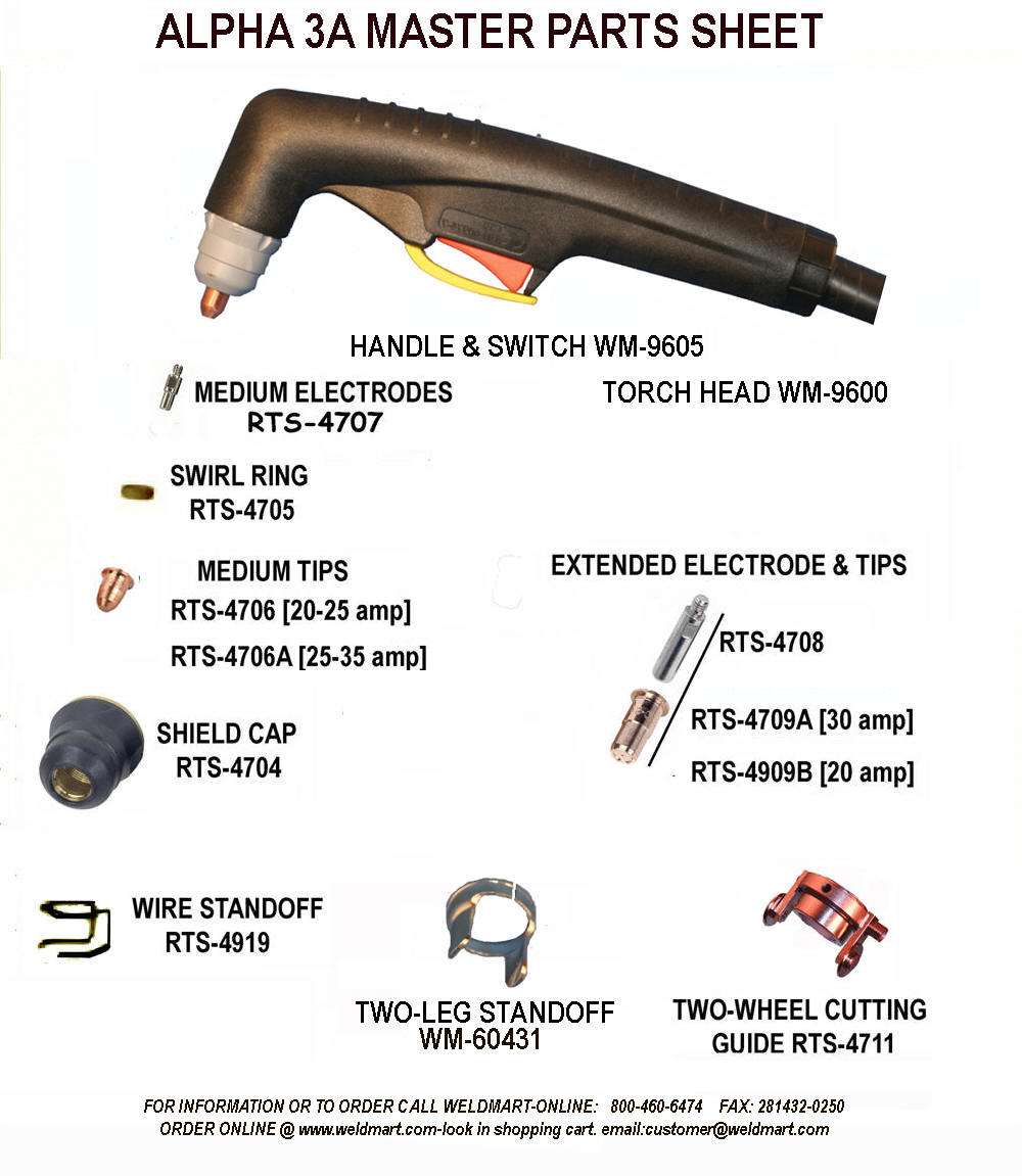 Alpha 3a Parts and Consumables