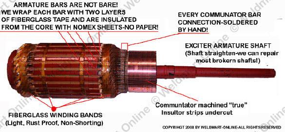 Armatures Lincoln Parts Repair Parts Weldmart Online
