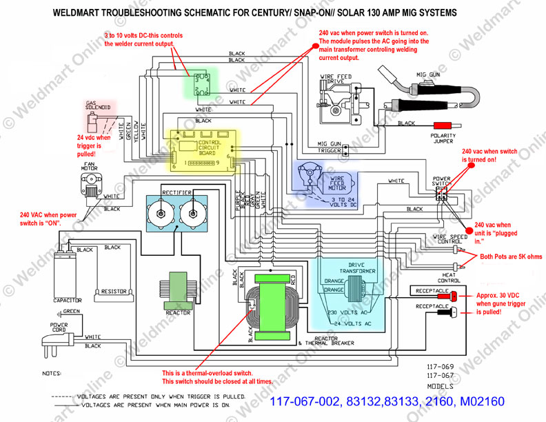 Century MIG Welder Troubleshooting Technical Manuals – Lincoln 200sa Welder Wireing Diagram
