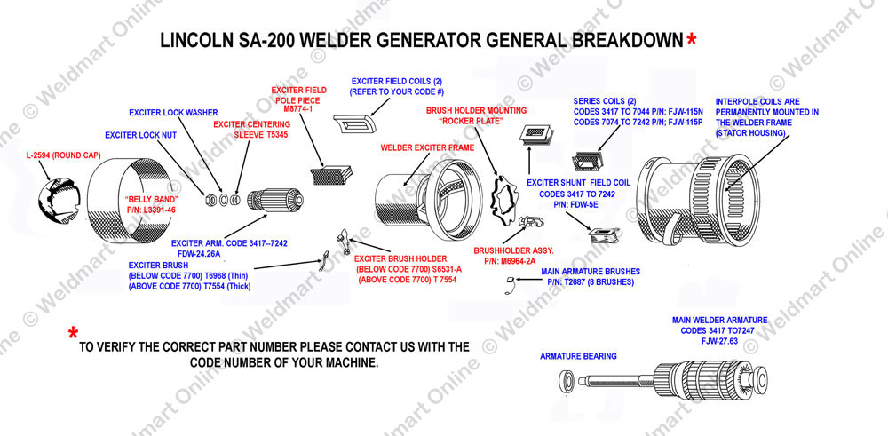 Lincoln SA200 Generator Parts Breakdown – Lincoln 200sa Welder Wireing Diagram