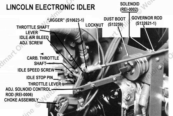 Lincoln SA-200 Idler Troubleshooting | Technical Manuals ... on 2003 sequoia fuse diagram, 82 chevy vacuum line diagram, tr 8 wiring diagram, chevy 305 vacuum hose diagram,