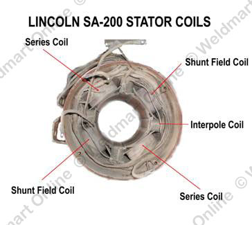 understanding and troubleshooting the lincoln sa 200 dc generator to troubleshoot the exciter shunt circuit you need to check two components the fine current control rheostat and the shunt coils